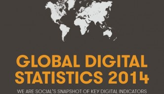 global internet stat 2014