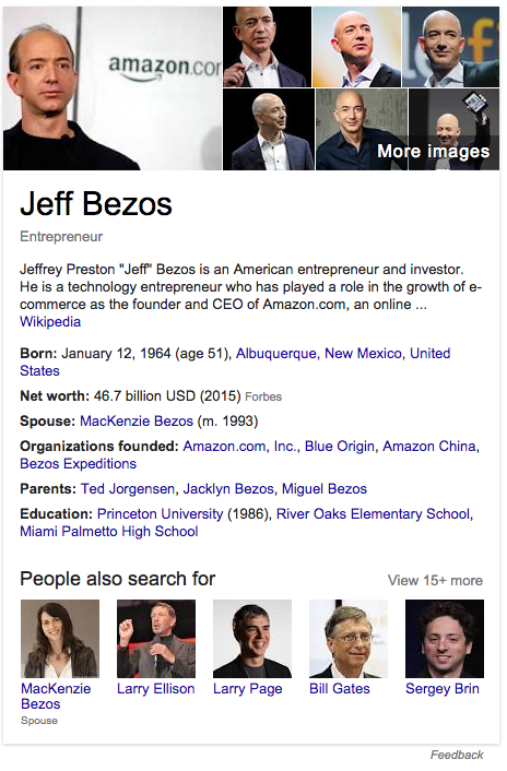 Jeff Besoz Amazon.com